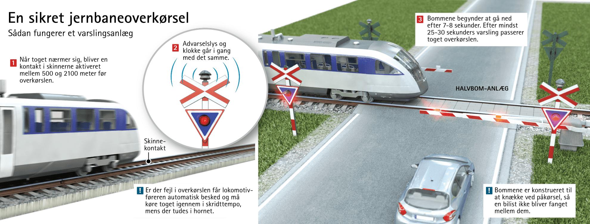 Jernbaneoverkørsel3